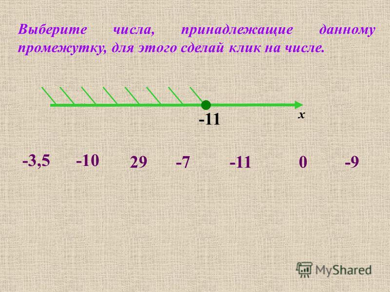 -11 х -10-3,5 -70-929-11 Выберите числа, принадлежащие данному промежутку, для этого сделай клик на числе.
