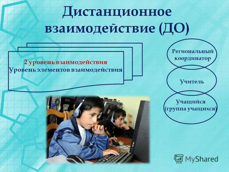 Дистанционное взаимодействие (ДО) 2 уровень взаимодействия Уровень элементов взаимодействия Региональный координатор Учащийся (группа учащихся) Учитель