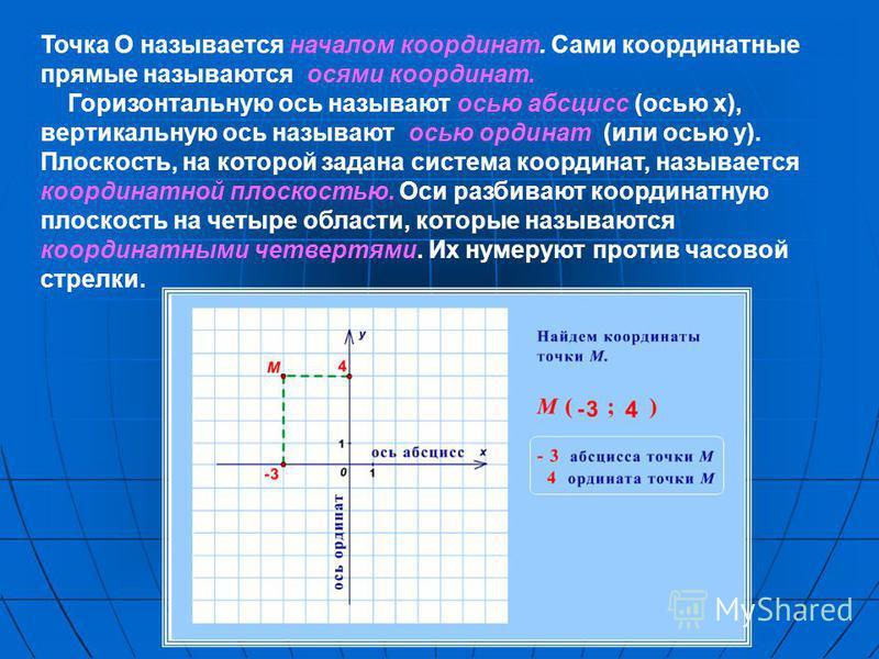 Точка О называется началом координат. Сами координатные прямые называются осями координат. Горизонтальную ось называют осью абсцисс (осью х), вертикальную ось называют осью ординат (или осью у). Плоскость, на которой задана система координат, называе