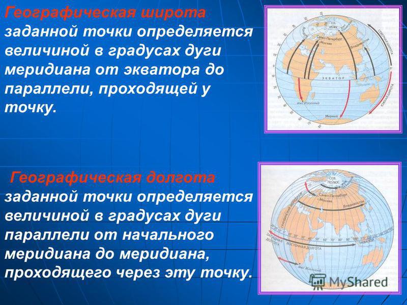 Географическая широта заданной точки определяется величиной в градусах дуги меридиана от экватора до параллели, проходящей у точку. Географическая долгота заданной точки определяется величиной в градусах дуги параллели от начального меридиана до мери
