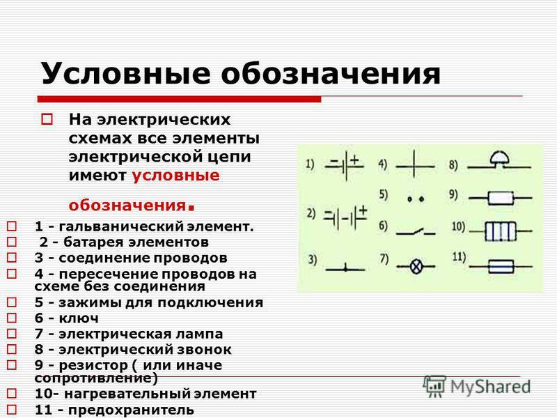 Условные обозначения На электрических схемах все элементы электрической цепи имеют условные обозначения. 1 - гальванический элемент. 2 - батарея элементов 3 - соединение проводов 4 - пересечение проводов на схеме без соединения 5 - зажимы для подключ