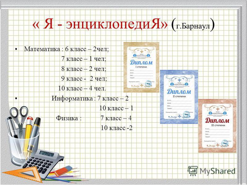 « Я - энциклопедиЯ» ( г.Барнаул ) Математика : 6 класс – 2 чел; 7 класс – 1 чел; 8 класс – 2 чел; 9 класс - 2 чел; 10 класс – 4 чел. Информатика : 7 класс – 2 10 класс – 1 Физика : 7 класс – 4 10 класс -2