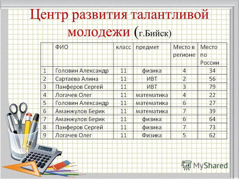 Центр развития талантливой молодежи ( г.Бийск)