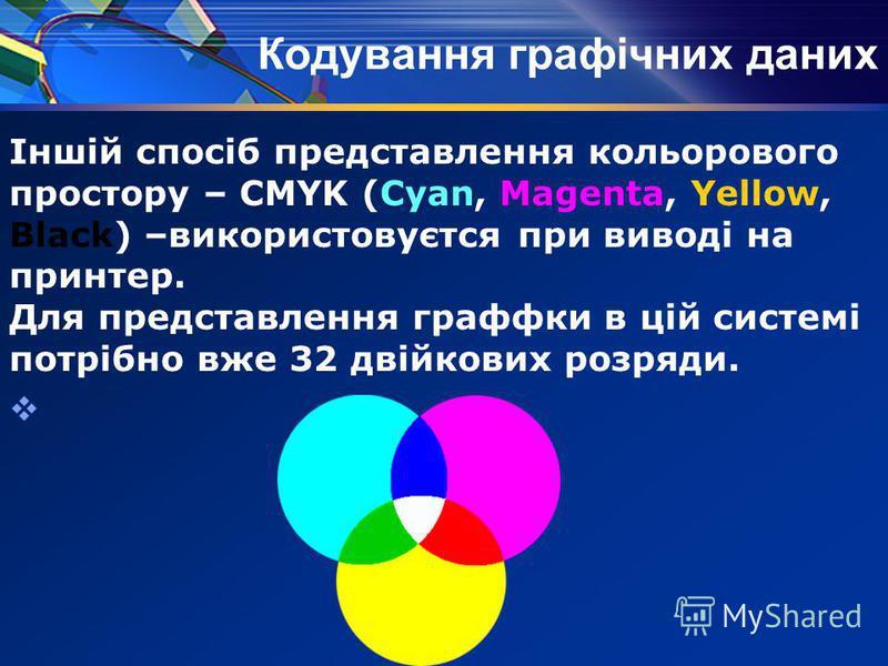 Іншій спосіб представлення кольорового простору – CMYK (Cyan, Magenta, Yellow, Black) –використовуєтся при виводі на принтер. Для представлення граффки в цій системі потрібно вже 32 двійкових розряди. Кодування графічних даних