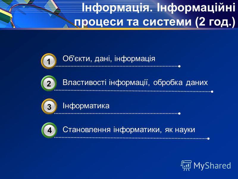 Інформація. Інформаційні процеси та системи (2 год.) Властивості інформації, обробка даних 2 Становлення інформатики, як науки 4 Інформатика 3 3 Об'єкти, дані, інформація 3 1