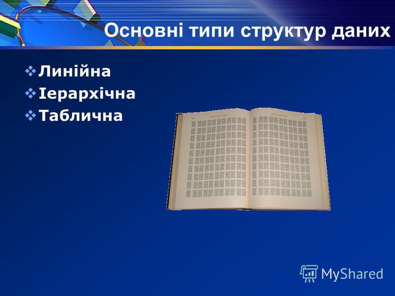 Основні типи структур даних Линійна Іерархічна Таблична