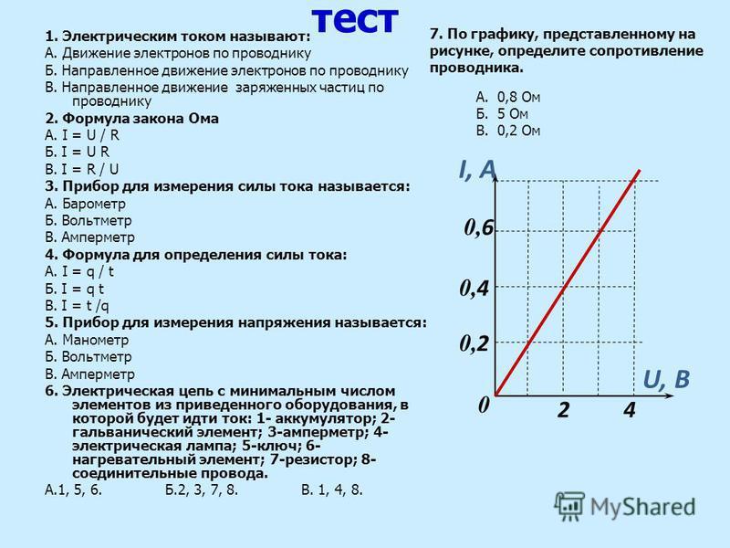 тест 1. Электрическим током называют: А. Движение электронов по проводнику Б. Направленное движение электронов по проводнику В. Направленное движение заряженных частиц по проводнику 2. Формула закона Ома А. I = U / R Б. I = U R В. I = R / U 3. Прибор