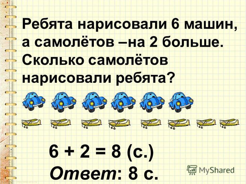 6 + 2 = 8 (с.) Ответ: 8 с. Ребята нарисовали 6 машин, а самолётов – Сколько самолётов нарисовали ребята? на 2 больше.