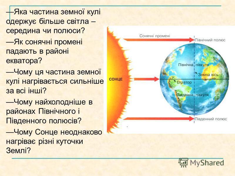 Яка частина земної кулі одержує більше світла – середина чи полюси? Як сонячні промені падають в районі екватора? Чому ця частина земної кулі нагрівається сильніше за всі інші? Чому найхолодніше в районах Північного і Південного полюсів? Чому Сонце н