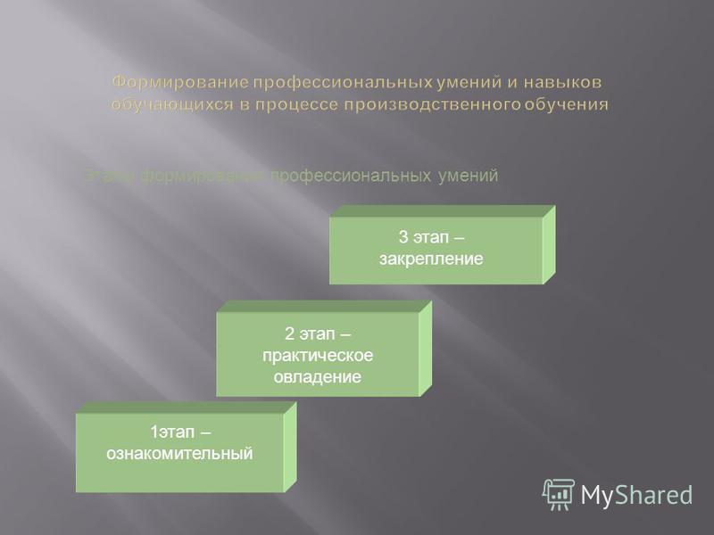 Формы учебно- производственной деятельности Фронтально -групповая Бригадная Индивидуальная