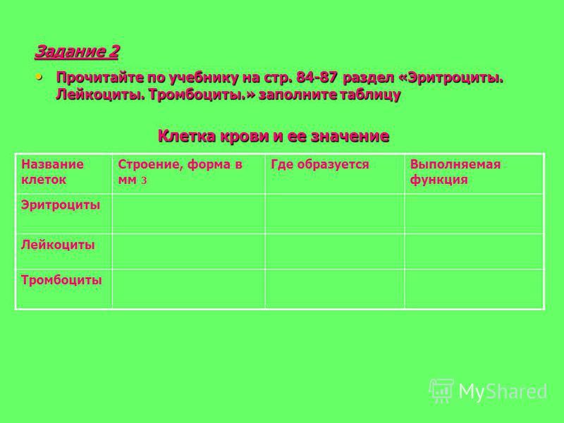 Задание 2 Прочитайте по учебнику на стр. 84-87 раздел «Эритроциты. Лейкоциты. Тромбоциты.» заполните таблицу Прочитайте по учебнику на стр. 84-87 раздел «Эритроциты. Лейкоциты. Тромбоциты.» заполните таблицу Клетка крови и ее значение Название клеток