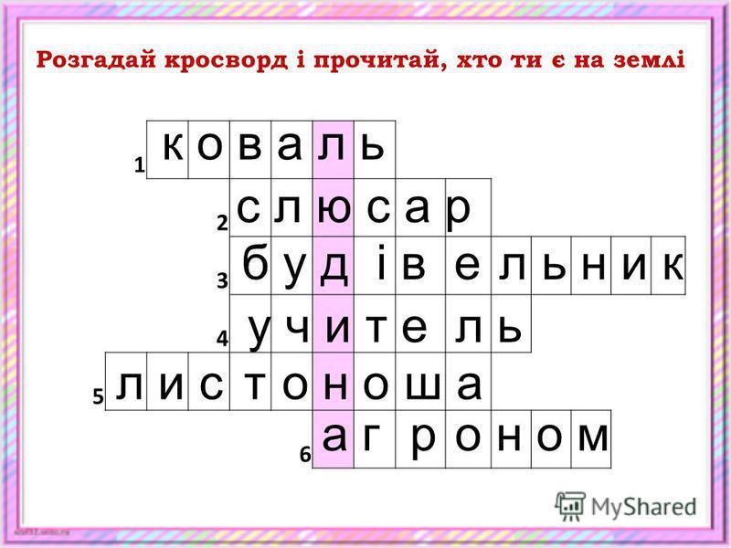 Розгадай кросворд і прочитай, хто ти є на землі 1 2 3 4 5 6 к о в а л ь с л ю с а р б у д і в е л ь н и к а г р о н о м у ч и т е л ь л и с т о н о ш а