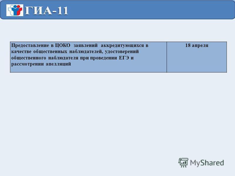 Предоставление в ЦОКО заявлений аккредитующихся в качестве общественных наблюдателей, удостоверений общественного наблюдателя при проведении ЕГЭ и рассмотрении апелляций 18 апреля