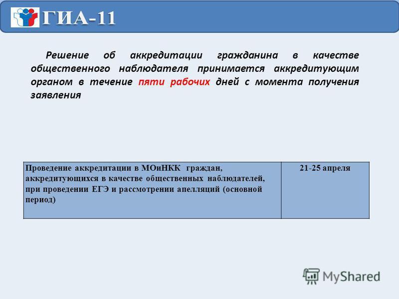 Проведение аккредитации в МОиНКК граждан, аккредитующихся в качестве общественных наблюдателей, при проведении ЕГЭ и рассмотрении апелляций (основной период) 21-25 апреля Решение об аккредитации гражданина в качестве общественного наблюдателя принима
