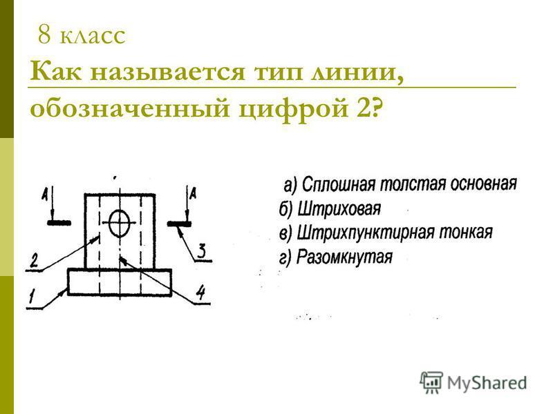8 класс Как называется тип линии, обозначенный цифрой 2?