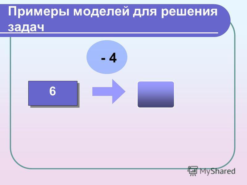 Примеры моделей для решения задач 6 6 - 4
