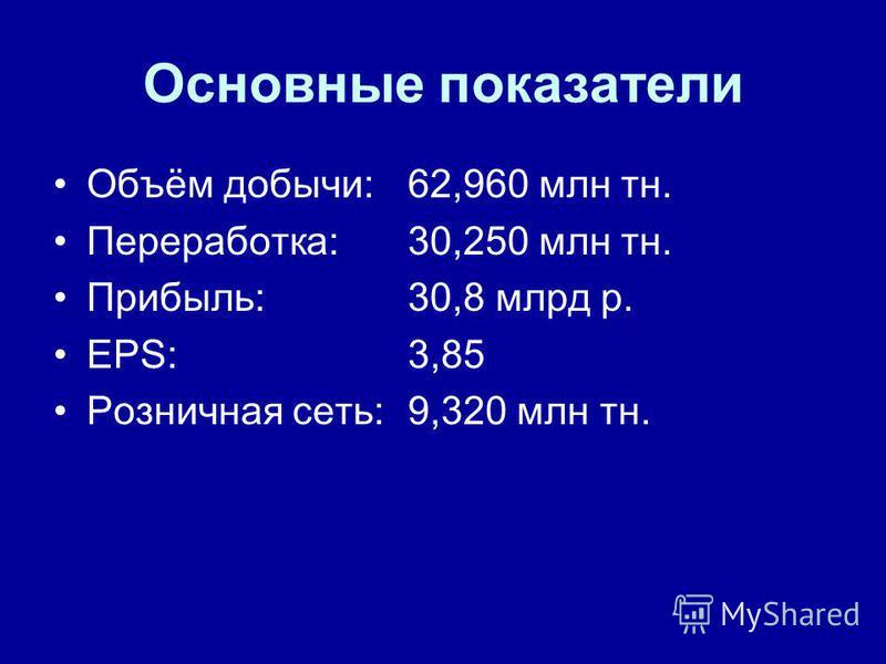 Объём добычи:62,960 млн тн. Переработка:30,250 млн тн. Прибыль:30,8 млрд р. EPS:3,85 Розничная сеть:9,320 млн тн. Основные показатели