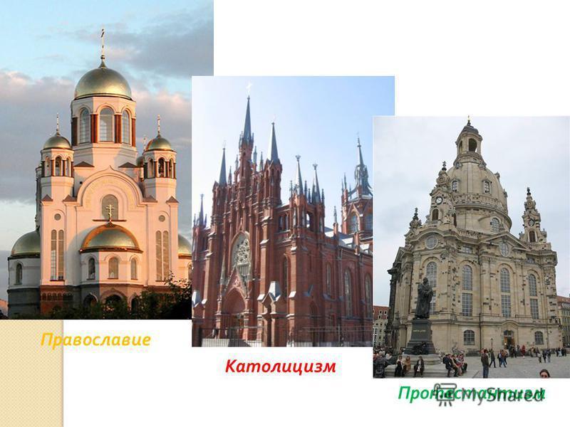 Православие Католицизм Протестантизм