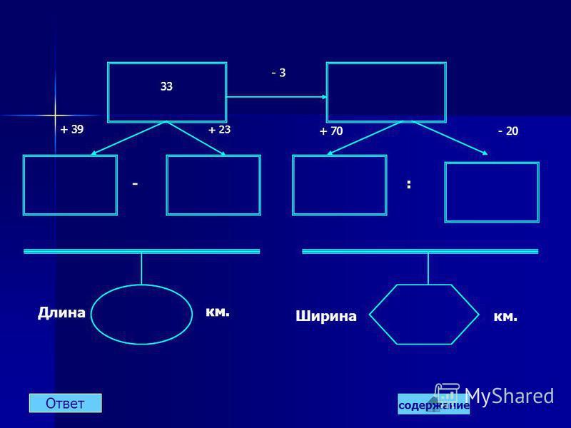 Ответ содержание 33 - 3 + 23 + 39 + 70- 20 -: Длина км. Ширина 33 - 3 + 23 + 39 + 70- 20 -: км.