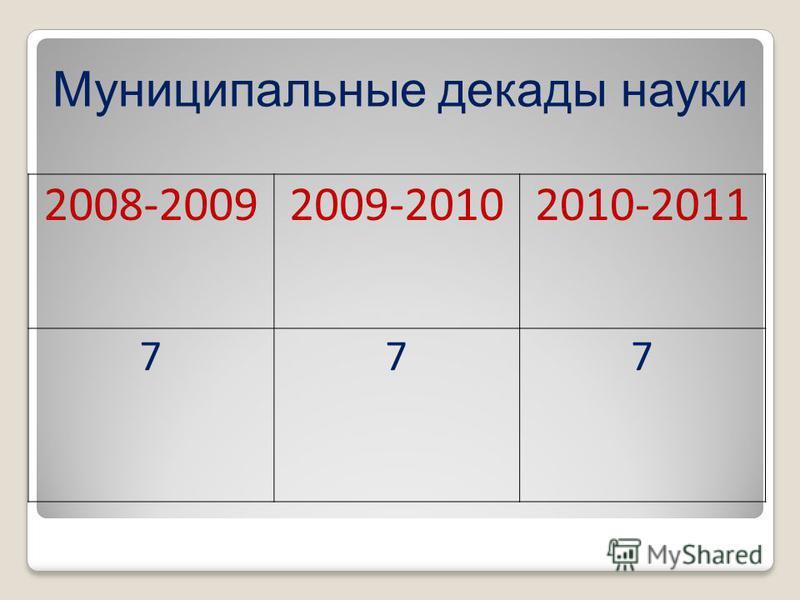 2008-20092009-20102010-2011 777 Муниципальные декады науки
