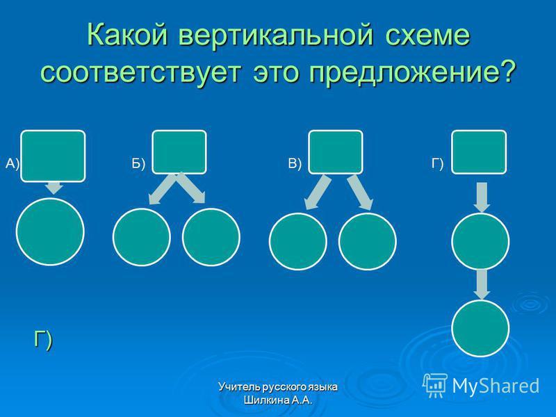 Какой вертикальной схеме соответствует это предложение? Г) А)Б)В)Г)