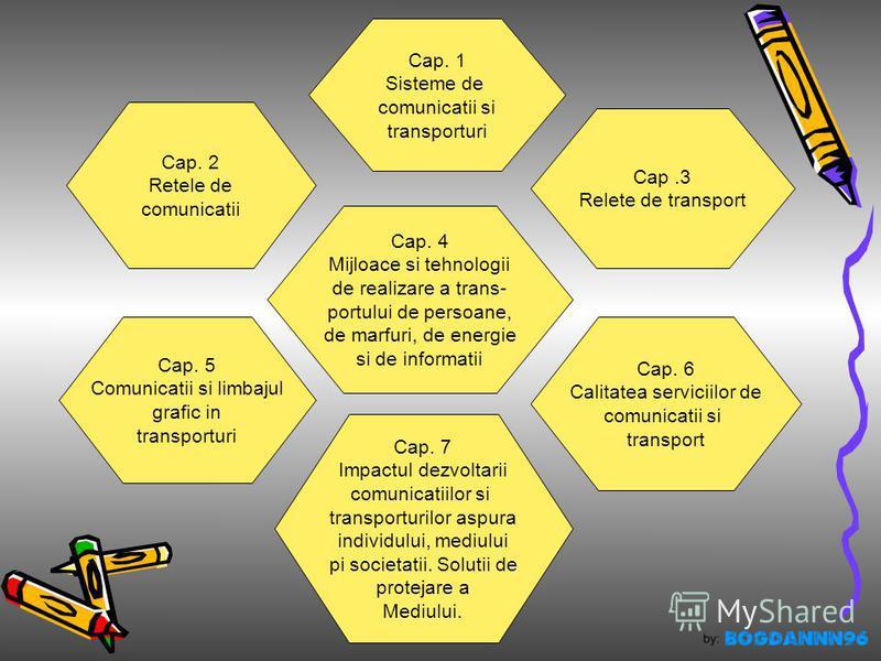 Cap. 1 Sisteme de comunicatii si transporturi Cap. 2 Retele de comunicatii Cap.3 Relete de transport Cap. 4 Mijloace si tehnologii de realizare a trans- portului de persoane, de marfuri, de energie si de informatii Cap. 7 Impactul dezvoltarii comunic