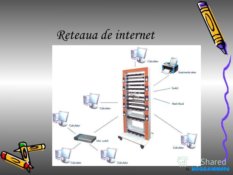 Reteaua de internet