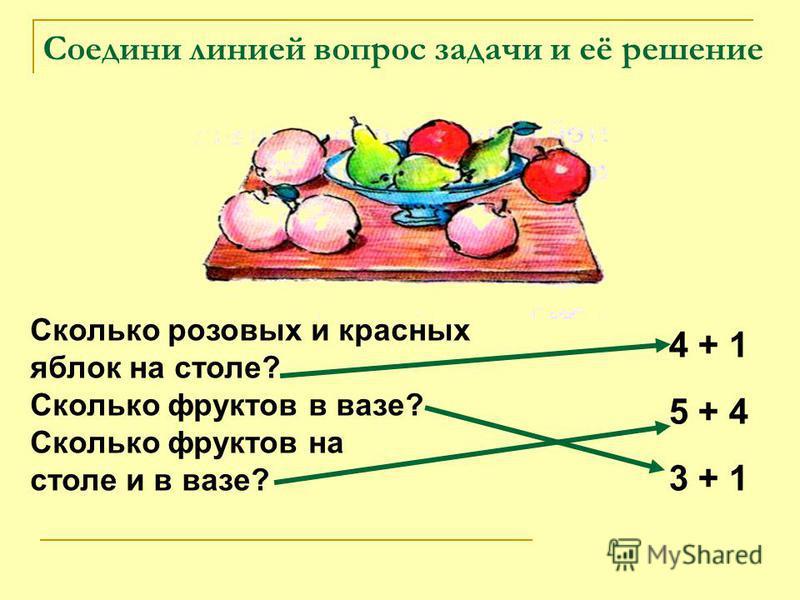 Соедини линией вопрос задачи и её решение Сколько розовых и красных яблок на столе? Сколько фруктов в вазе? Сколько фруктов на столе и в вазе? 4 + 1 5 + 4 3 + 1
