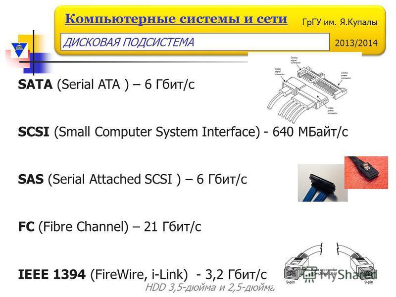ГрГУ им. Я.Купалы 2013/2014 Компьютерные системы и сети SATA (Serial ATA ) – 6 Гбит/с SCSI (Small Computer System Interface) - 640 MБайт/с SAS (Serial Attached SCSI ) – 6 Гбит/с FC (Fibre Channel) – 21 Гбит/с IEEE 1394 (FireWire, i-Link) - 3,2 Гбит/с