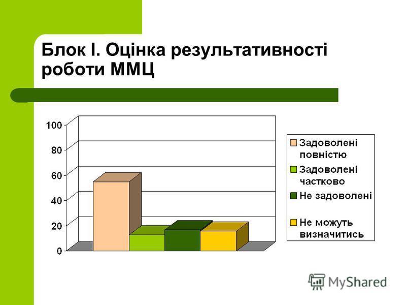 Блок І. Оцінка результативності роботи ММЦ