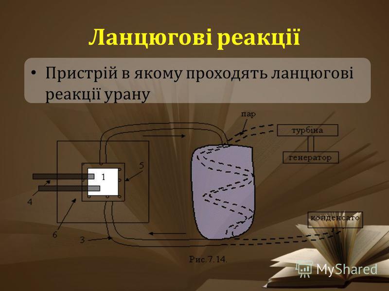 Ланцюгові реакції Пристрій в якому проходять ланцюгові реакції урану