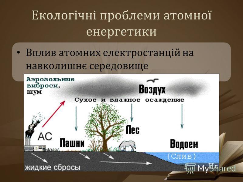 Екологічні проблеми атомної енергетики Вплив атомних електростанцій на навколишнє середовище