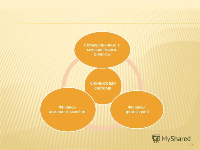 Финансовая система Государственные и муниципальные финансы Финансы организаций Финансы домашних хозяйств 24