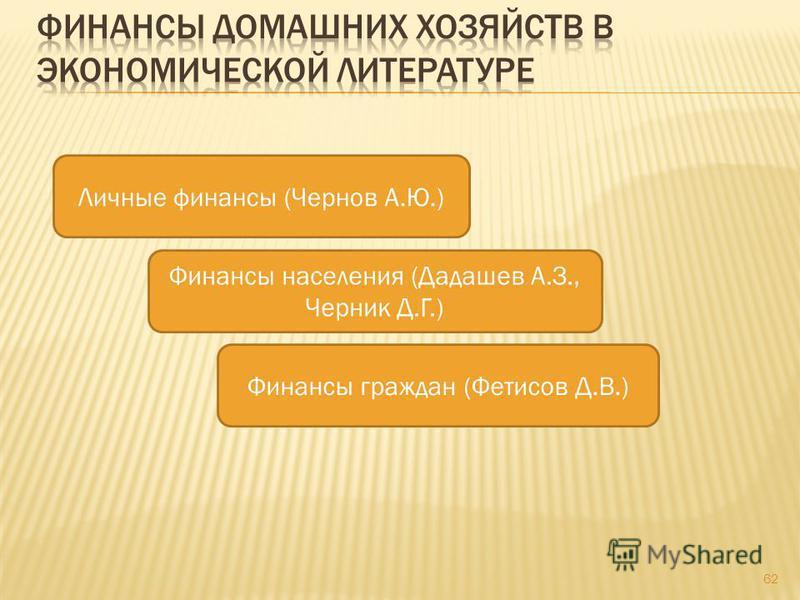Личные финансы (Чернов А.Ю.) Финансы населения (Дадашев А.З., Черник Д.Г.) Финансы граждан (Фетисов Д.В.) 62