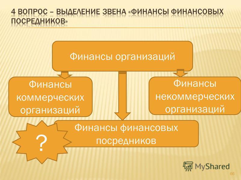 Финансы организаций Финансы коммерческих организаций Финансы некоммерческих организаций Финансы финансовых посредников ? 66