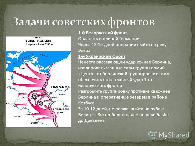 1-й Белорусский фронт Овладеть столицей Германии Через 12-15 дней операции выйти на реку Эльба 1-й Украинский фронт Нанести рассекающий удар южнее Берлина, изолировать главные силы группы армий «Центр» от берлинской группировки и этим обеспечить с юг