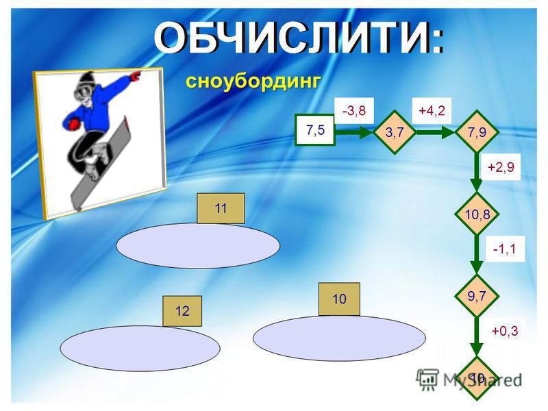 2,5 -0,3-3,1-0,9+1,1+4,7 2,26,93,82,94 4 1,4 0,4 гірськолижна естафета