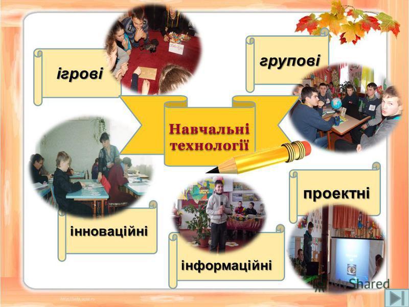 інформаційні інноваційні проектні групові ігрові Навчальні технології