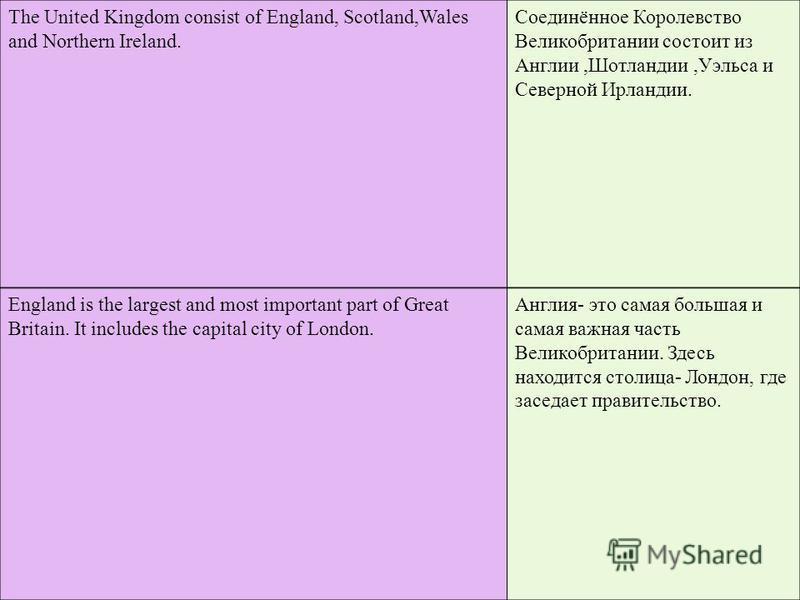 The United Kingdom consist of England, Scotland,Wales and Northern Ireland. Соединённое Королевство Великобритании состоит из Англии,Шотландии,Уэльса и Северной Ирландии. England is the largest and most important part of Great Britain. It includes th