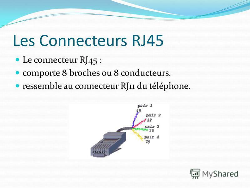 Les Connecteurs RJ45 Le connecteur RJ45 : comporte 8 broches ou 8 conducteurs. ressemble au connecteur RJ11 du téléphone.