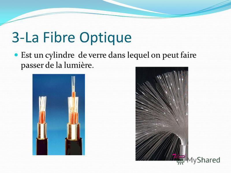 3-La Fibre Optique Est un cylindre de verre dans lequel on peut faire passer de la lumière.