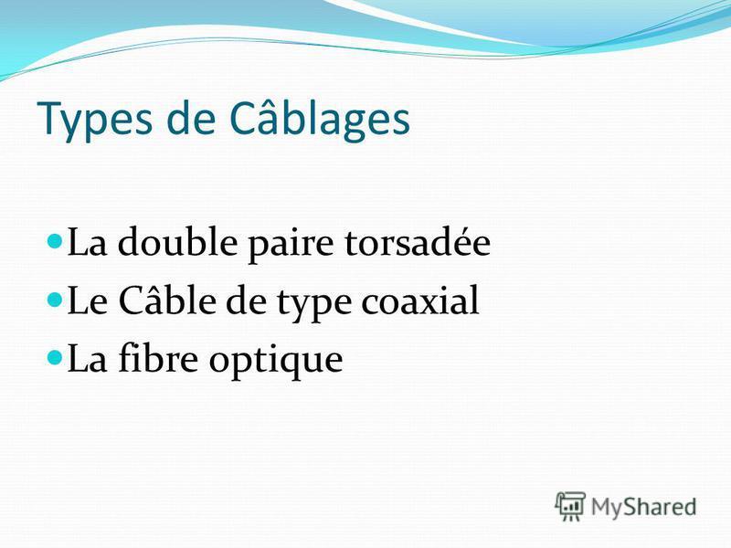 Types de Câblages La double paire torsadée Le Câble de type coaxial La fibre optique