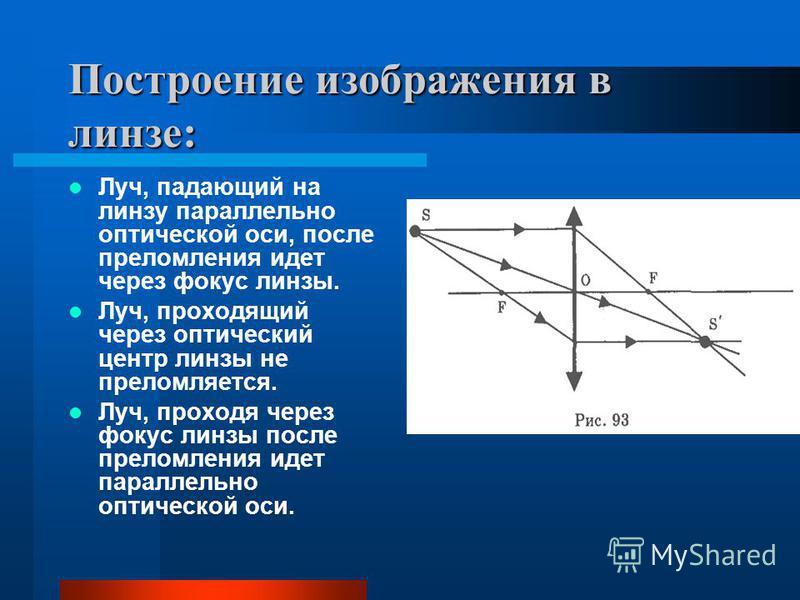 Построение изображения в линзе: Луч, падающий на линзу параллельно оптической оси, после преломления идет через фокус линзы. Луч, проходящий через оптический центр линзы не преломляется. Луч, проходя через фокус линзы после преломления идет параллель
