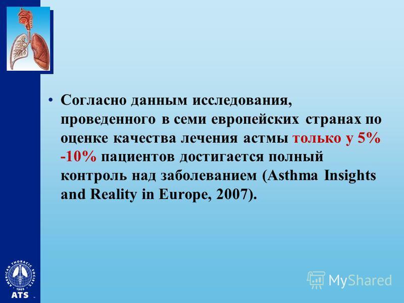 Согласно данным исследования, проведенного в семи европейских странах по оценке качества лечения астмы только у 5% -10% пациентов достигается полный контроль над заболеванием (Asthma Insights and Reality in Europe, 2007).