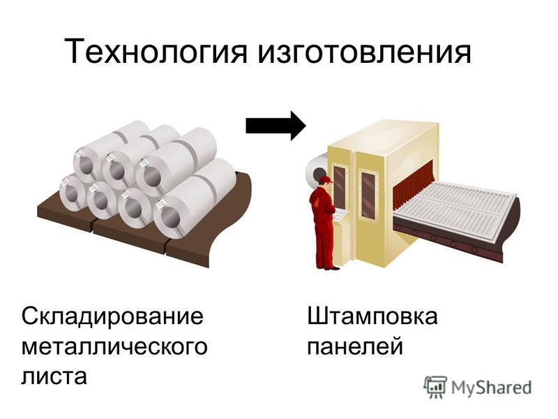 Технология изготовления Складирование металлического листа Штамповка панелей