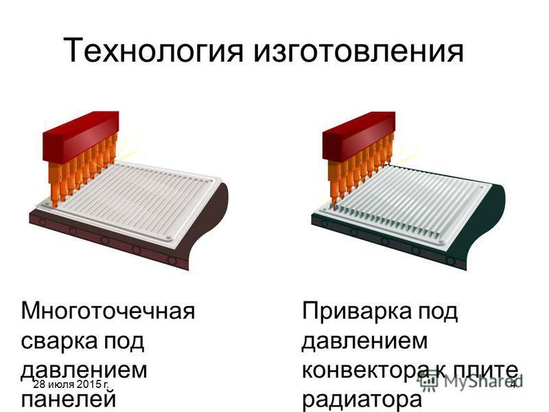 28 июля 2015 г.4 Технология изготовления Многоточечная сварка под давлением панелей Приварка под давлением конвектора к плите радиатора