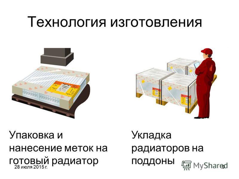 28 июля 2015 г.9 Технология изготовления Упаковка и нанесение меток на готовый радиатор Укладка радиаторов на поддоны