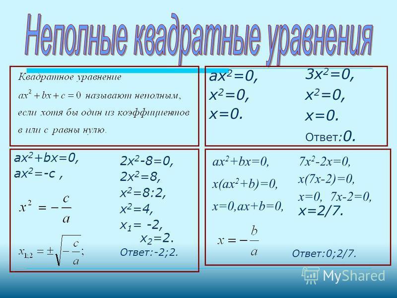 Формула для решения полных квадратных уравнений Уравнение вида ax 2 +bx+c=0,где x-переменная, a, b, c - некоторые числа, a 0, называется квадратным уравнением.