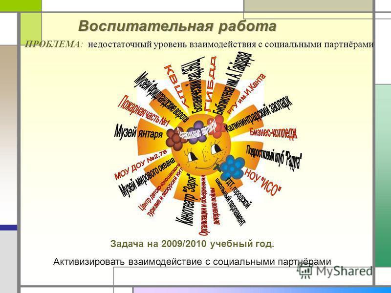 Воспитательная работа ПРОБЛЕМА: недостаточный уровень взаимодействия с социальными партнёрами Задача на 2009/2010 учебный год. Активизировать взаимодействие с социальными партнёрами