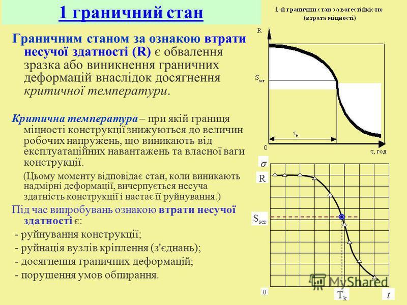 1 граничний стан Граничним станом за ознакою втрати несучої здатності (R) є обвалення зразка або виникнення граничних деформацій внаслідок досягнення критичної температури. Критична температура – при якій границя міцності конструкції знижуються до ве
